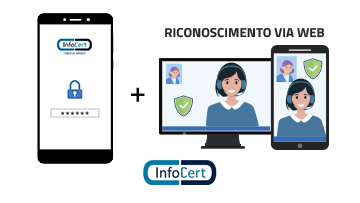 Firma Remota InfoCert con Video Riconoscimento