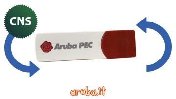 Rinnovo Aruba Key CNS