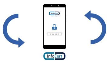 Rinnovo Firma Remota InfoCert