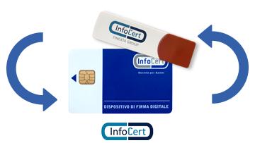 Rinnovo Firma InfoCert